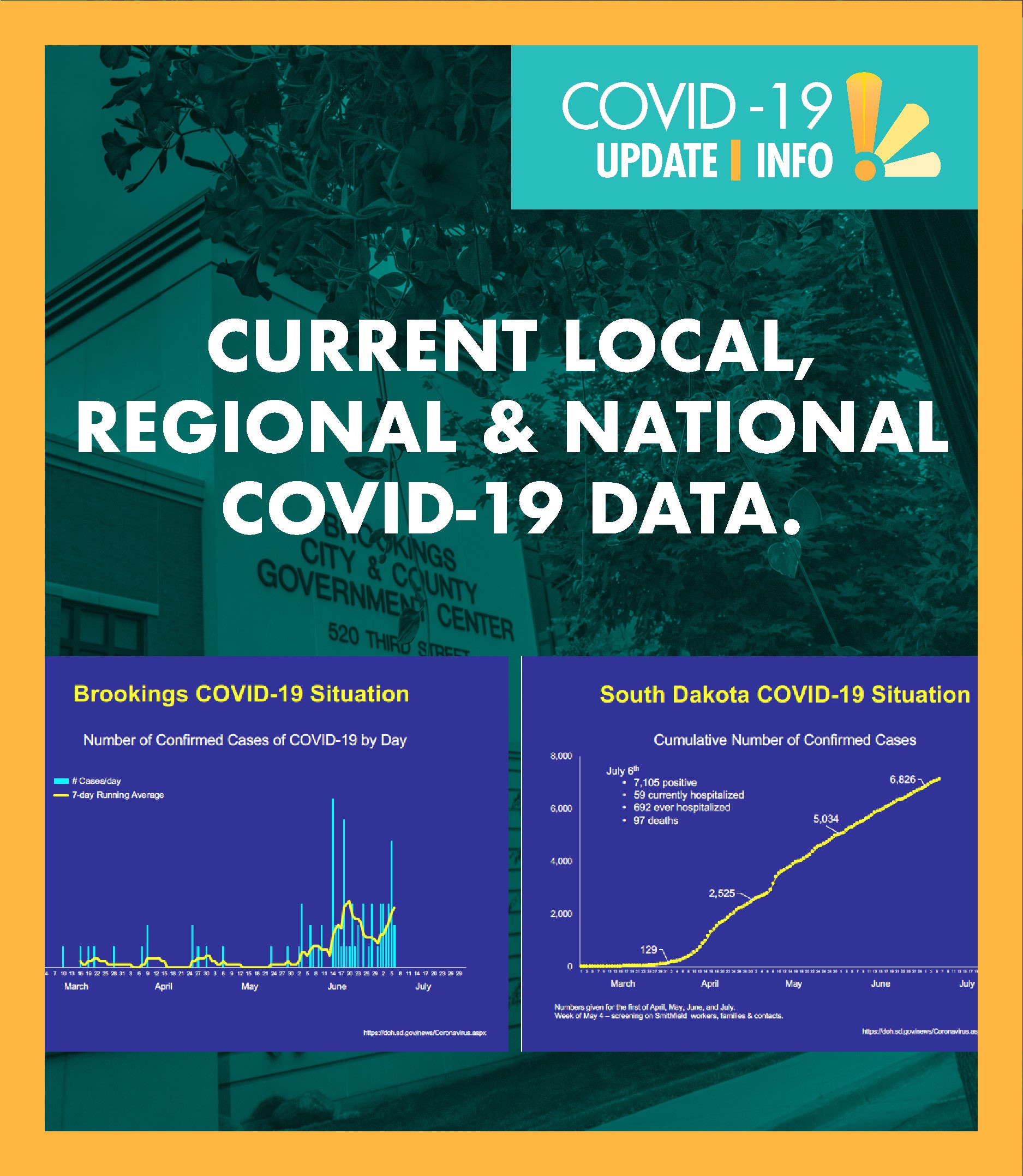 Newsflash Covid-19 2020 - Current Data