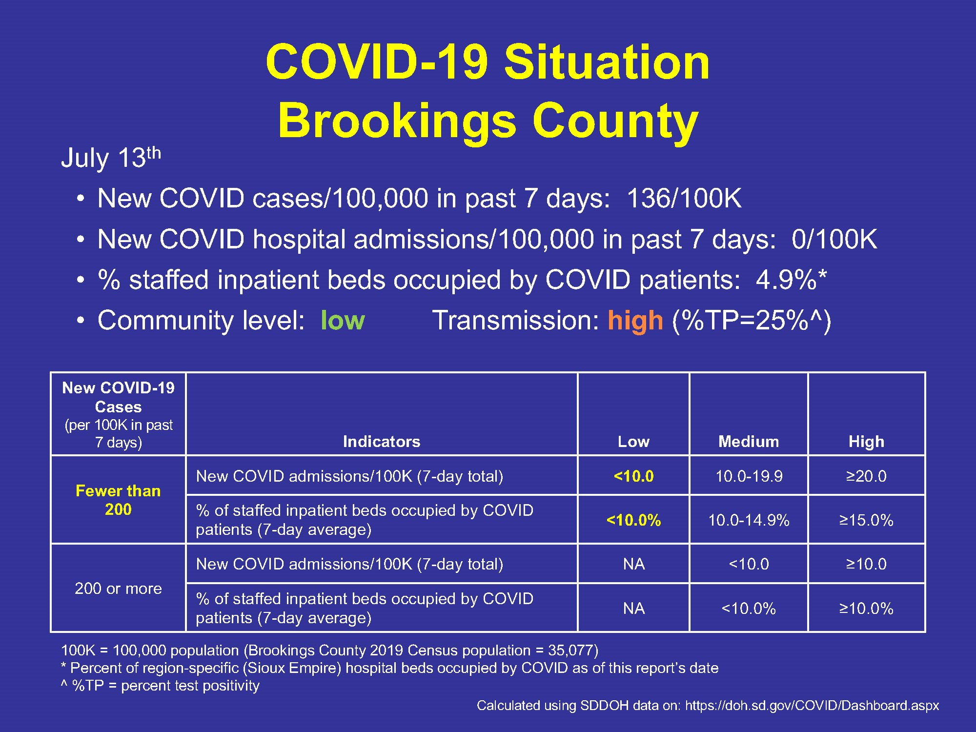 COVID data slides_Page_01