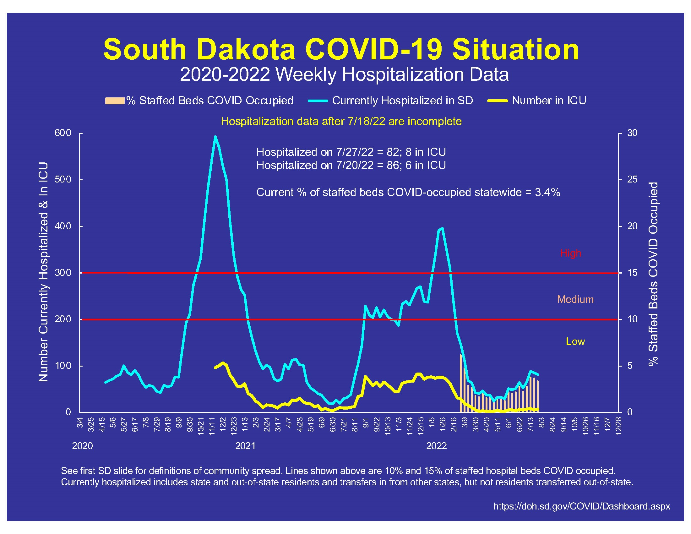COVID data slides_Page_12