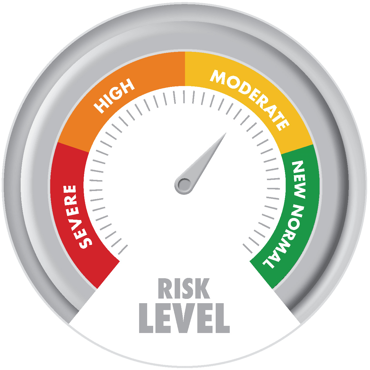 Risk Meter Phases - Moderate